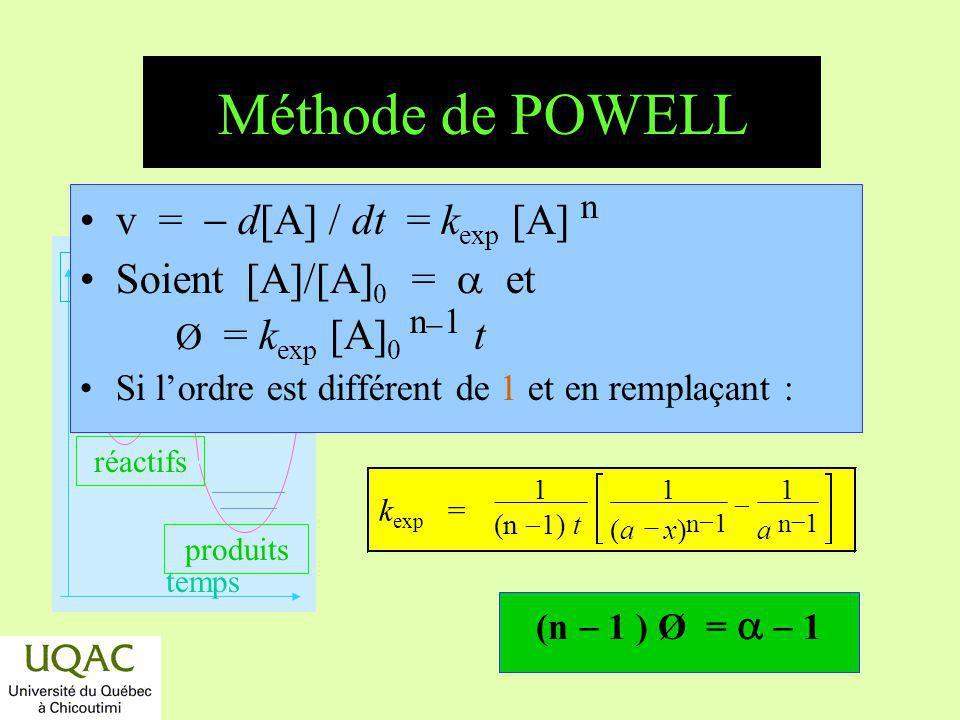 Méthode de POWELL v = - d[A] / dt = kexp [A] n Soient [A]/[A]0 = a et